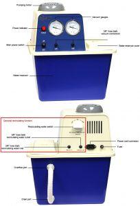 Across International Watervac WV07 Water-Jet Vacuum Pump